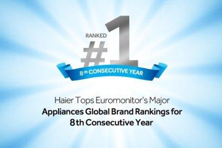 Haier возглавил рейтинг производителей бытовой техники