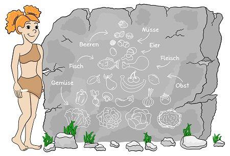 Как хранили еду в древности