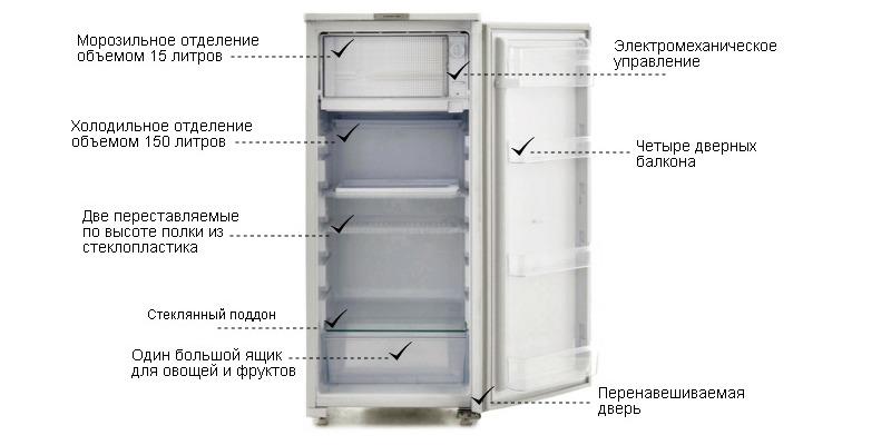 Инструкция По Эксплуатации Холодильник Саратов 264 - фото 5