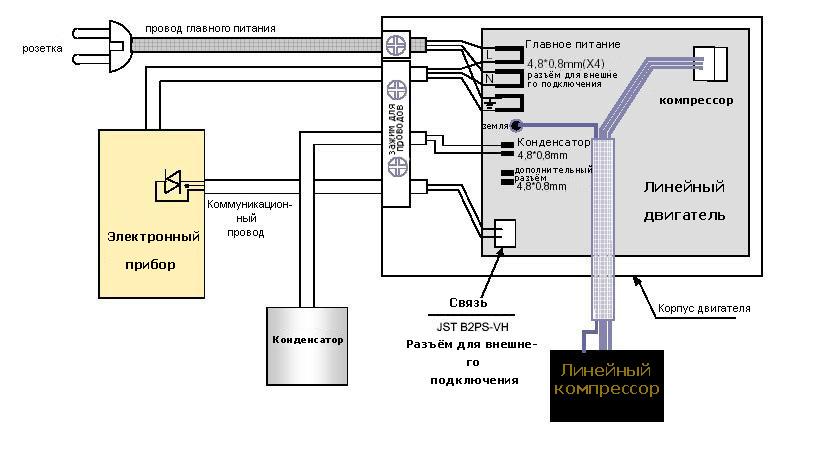 Электрическая схема линейного